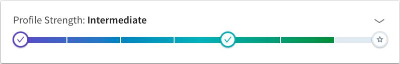 Styrke måler på LinkedIn-profil